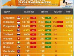 Table Perkembangan Virus Corona di Asia Tenggara, Vietnam di Kejutkan Dengan 17 Kasus baru