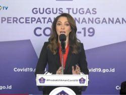 Makin Tinggi, Virus Corona Bertambah 1,017 Kasus, Jawa Timur Paling Banyak Sumbang Kasus Baru