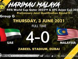 Hasil Kualifikasi Piala Dunia: Malaysia Dibantai UEA dengan Skor 4-0
