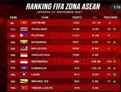 Naik 10 Peringkat, Timnas Indonesia Berada di Ranking 165 FIFA
